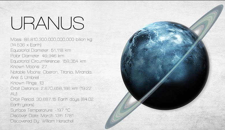 uranus-weight